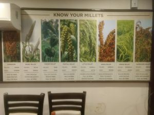 Know your millets